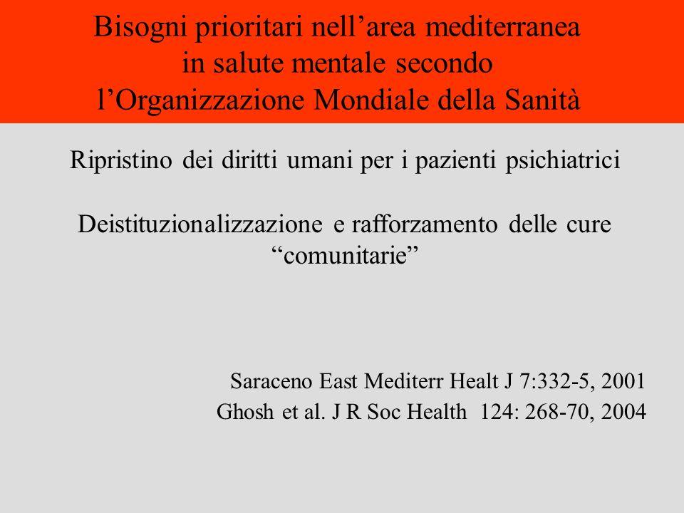 Ripristino dei diritti umani per i pazienti psichiatrici Deistituzionalizzazione e rafforzamento delle cure comunitarie Saraceno East Mediterr Healt J