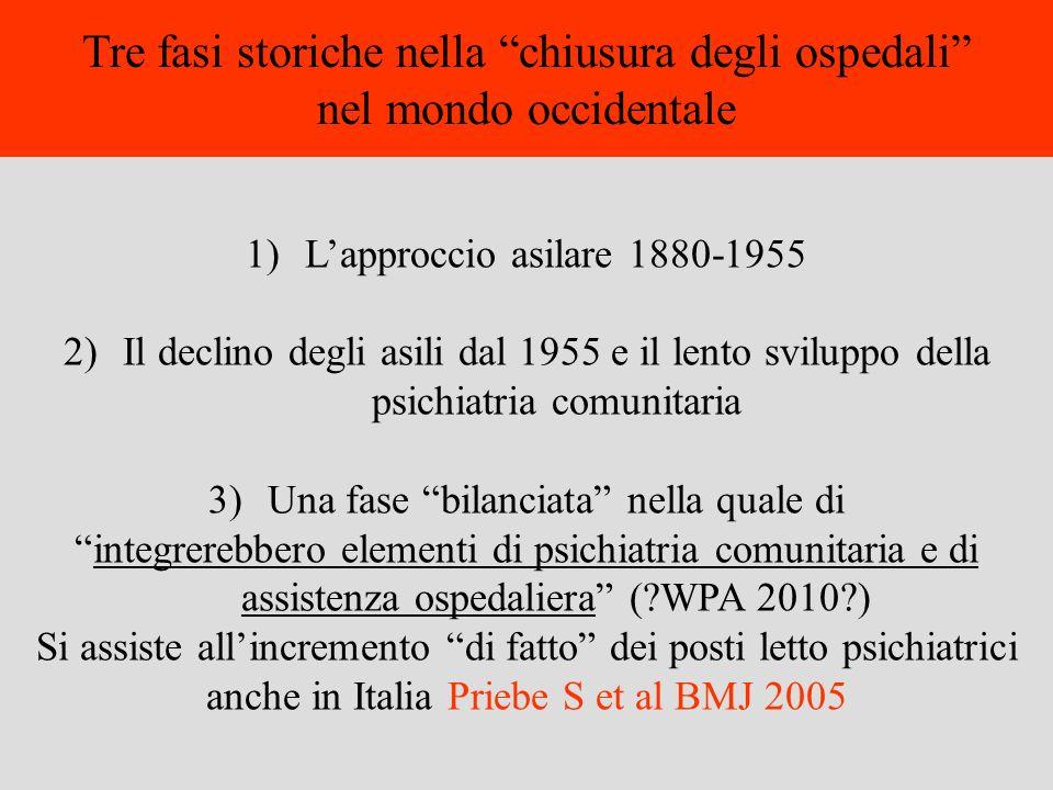 1)Lapproccio asilare 1880-1955 2)Il declino degli asili dal 1955 e il lento sviluppo della psichiatria comunitaria 3)Una fase bilanciata nella quale d