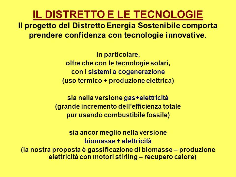 IL DISTRETTO E LE TECNOLOGIE Il progetto del Distretto Energia Sostenibile comporta prendere confidenza con tecnologie innovative. In particolare, olt