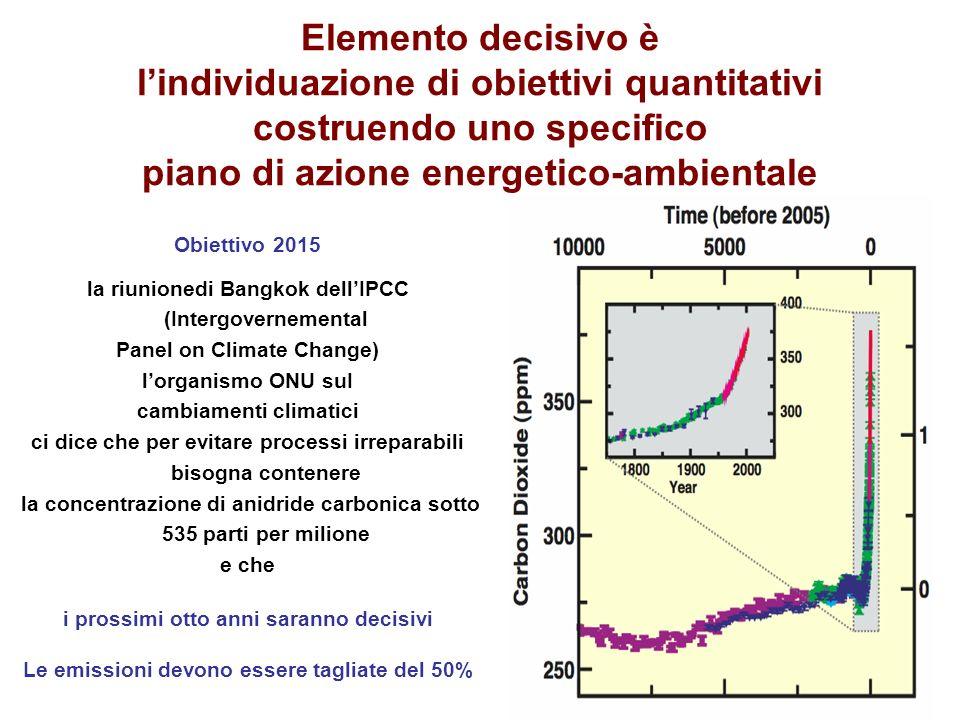 EMISSIONI ZERO ( fare in modo che le attività umane nellAppennino non incidano sullaumento della CO2) Obiettivo possibile per lAppennino: Diminuire le emissioni di co2 Risparmio energetico Produzione di energia da fonti rinnovabili Aumentare la cattura di co2 Uso sostenibile dei boschi per aumentare lo stok di CO2 fissato nel legno e nel terreno