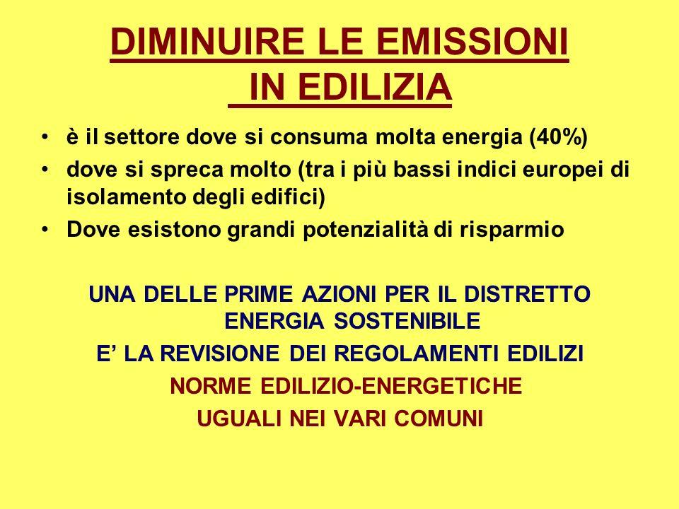 DIMINUIRE LE EMISSIONI IN EDILIZIA è il settore dove si consuma molta energia (40%) dove si spreca molto (tra i più bassi indici europei di isolamento