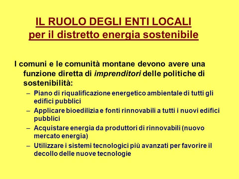 IL RUOLO DEGLI ENTI LOCALI per il distretto energia sostenibile I comuni e le comunità montane devono avere una funzione diretta di imprenditori delle