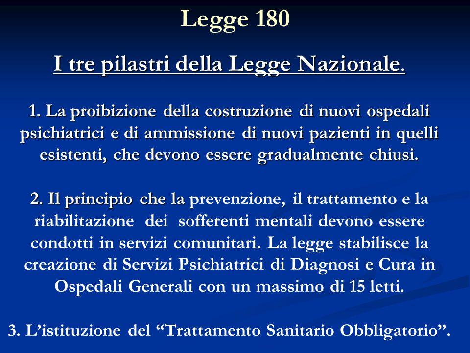 I tre pilastri della Legge Nazionale. 1. La proibizione della costruzione di nuovi ospedali psichiatrici e di ammissione di nuovi pazienti in quelli e