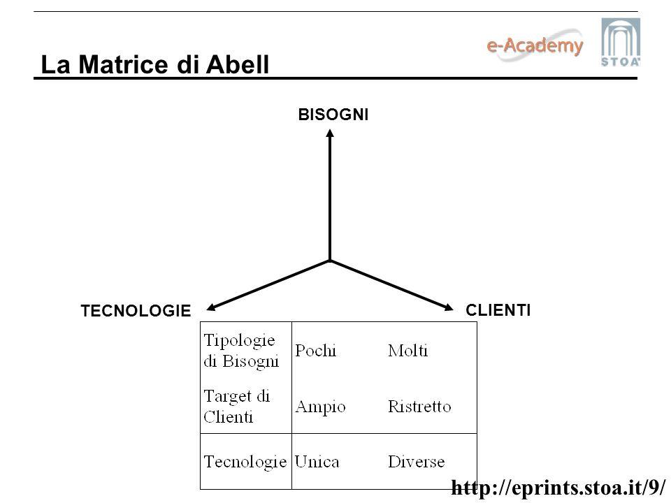 http://eprints.stoa.it/9/ La Matrice di Abell BISOGNI TECNOLOGIE CLIENTI