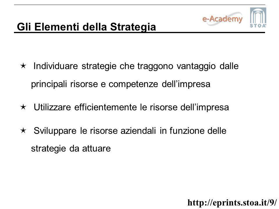 http://eprints.stoa.it/9/ Individuare strategie che traggono vantaggio dalle principali risorse e competenze dellimpresa Utilizzare efficientemente le