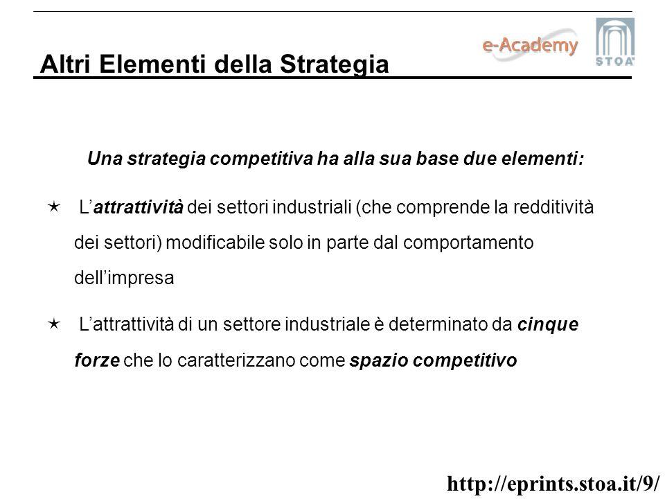 http://eprints.stoa.it/9/ Una strategia competitiva ha alla sua base due elementi: Lattrattività dei settori industriali (che comprende la redditività