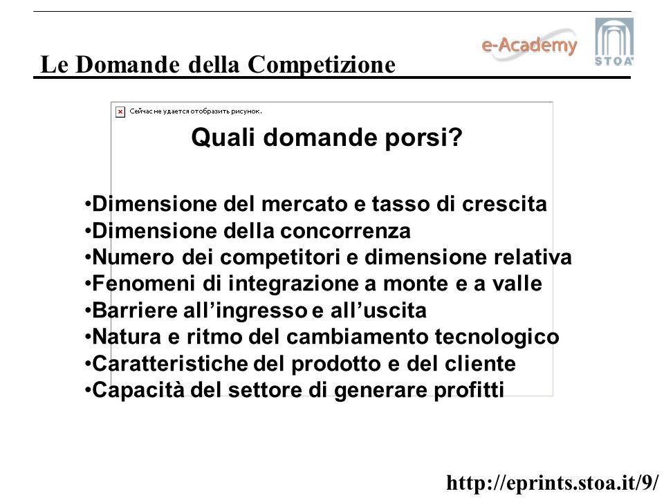 http://eprints.stoa.it/9/ Le Domande della Competizione Dimensione del mercato e tasso di crescita Dimensione della concorrenza Numero dei competitori