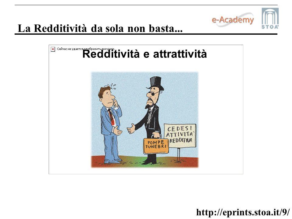 http://eprints.stoa.it/9/ La Redditività da sola non basta... Redditività e attrattività