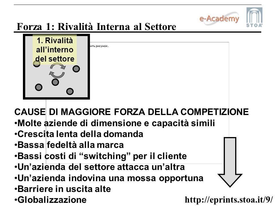http://eprints.stoa.it/9/ Forza 1: Rivalità Interna al Settore CAUSE DI MAGGIORE FORZA DELLA COMPETIZIONE Molte aziende di dimensione e capacità simil