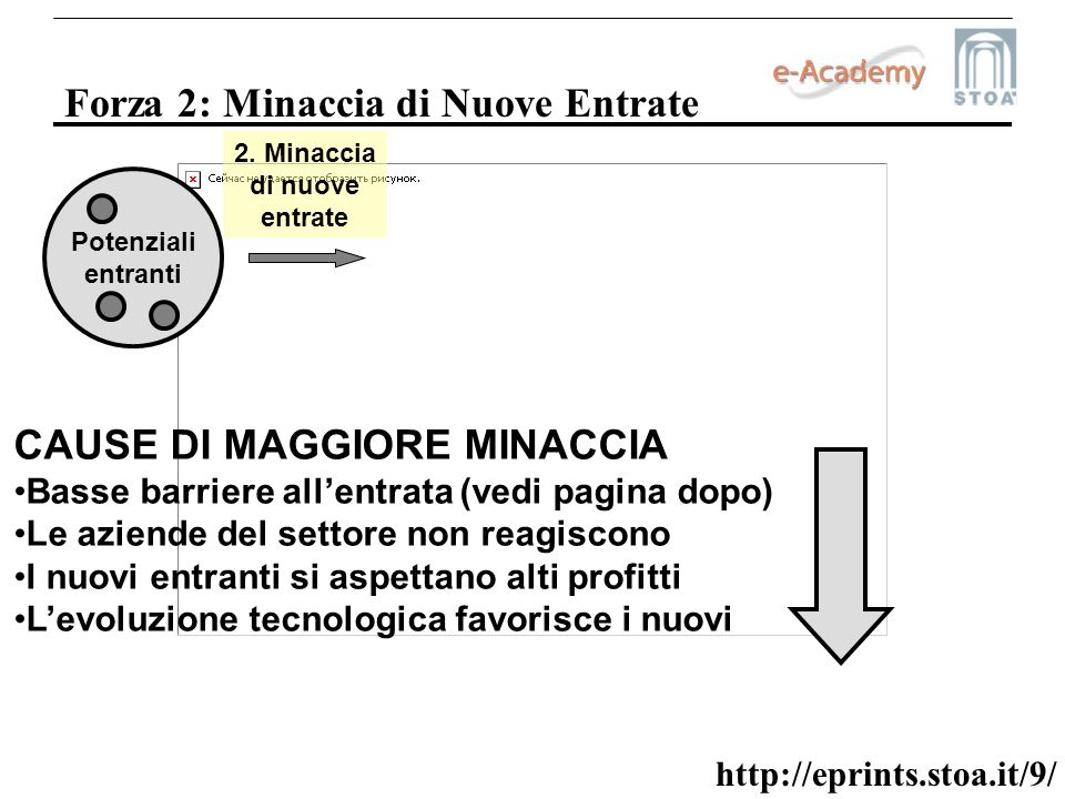 http://eprints.stoa.it/9/ Forza 2: Minaccia di Nuove Entrate Potenziali entranti 2. Minaccia di nuove entrate CAUSE DI MAGGIORE MINACCIA Basse barrier
