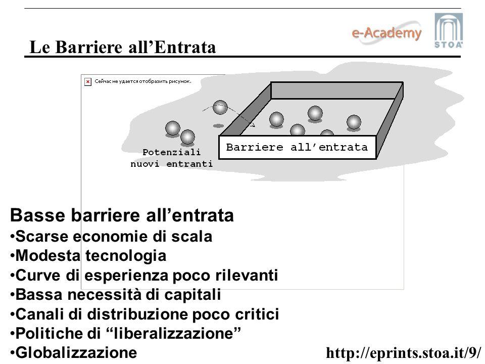 http://eprints.stoa.it/9/ Le Barriere allEntrata Basse barriere allentrata Scarse economie di scala Modesta tecnologia Curve di esperienza poco rileva