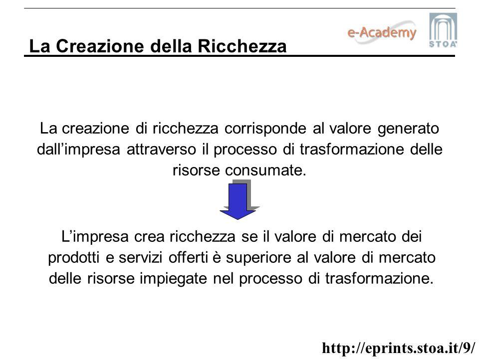 http://eprints.stoa.it/9/ La Creazione della Ricchezza La creazione di ricchezza corrisponde al valore generato dallimpresa attraverso il processo di