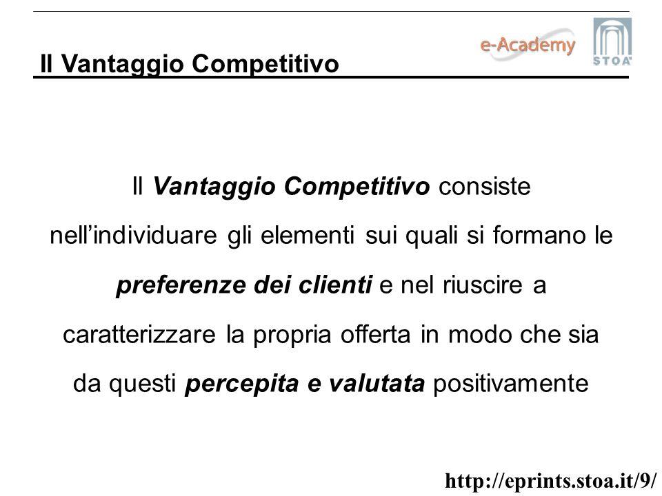 http://eprints.stoa.it/9/ Il Vantaggio Competitivo consiste nellindividuare gli elementi sui quali si formano le preferenze dei clienti e nel riuscire