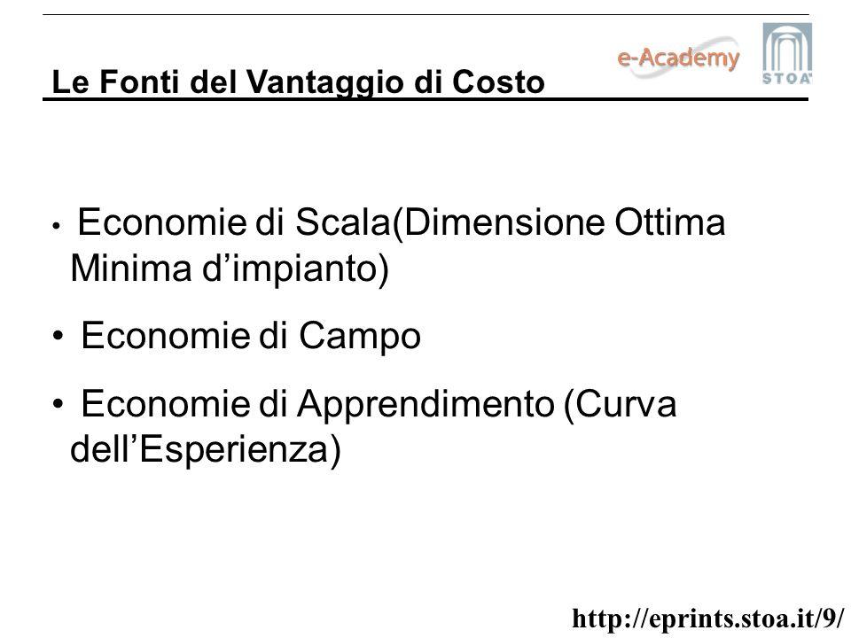 http://eprints.stoa.it/9/ Le Fonti del Vantaggio di Costo Economie di Scala(Dimensione Ottima Minima dimpianto) Economie di Campo Economie di Apprendi