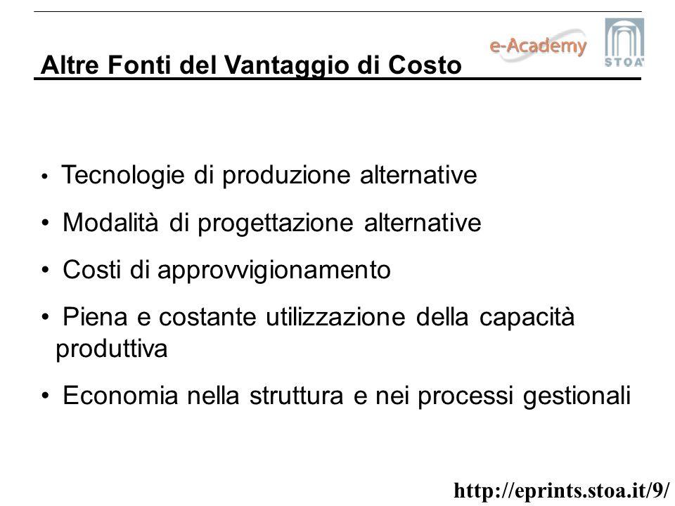 http://eprints.stoa.it/9/ Altre Fonti del Vantaggio di Costo Tecnologie di produzione alternative Modalità di progettazione alternative Costi di appro