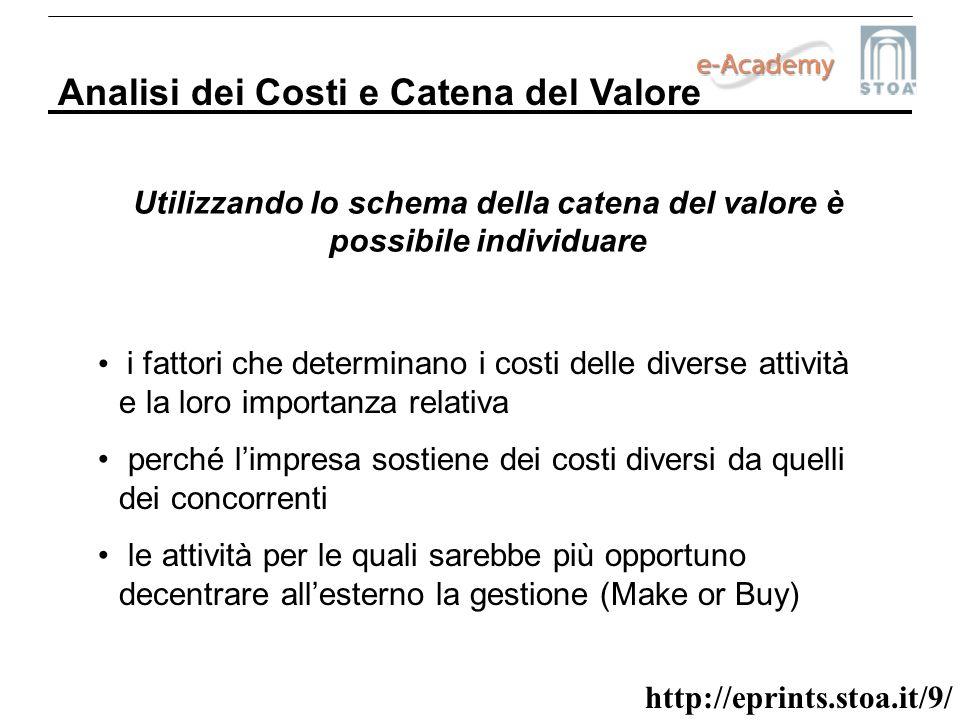 http://eprints.stoa.it/9/ Analisi dei Costi e Catena del Valore Utilizzando lo schema della catena del valore è possibile individuare i fattori che de