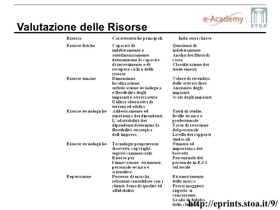 http://eprints.stoa.it/9/ Valutazione delle Risorse