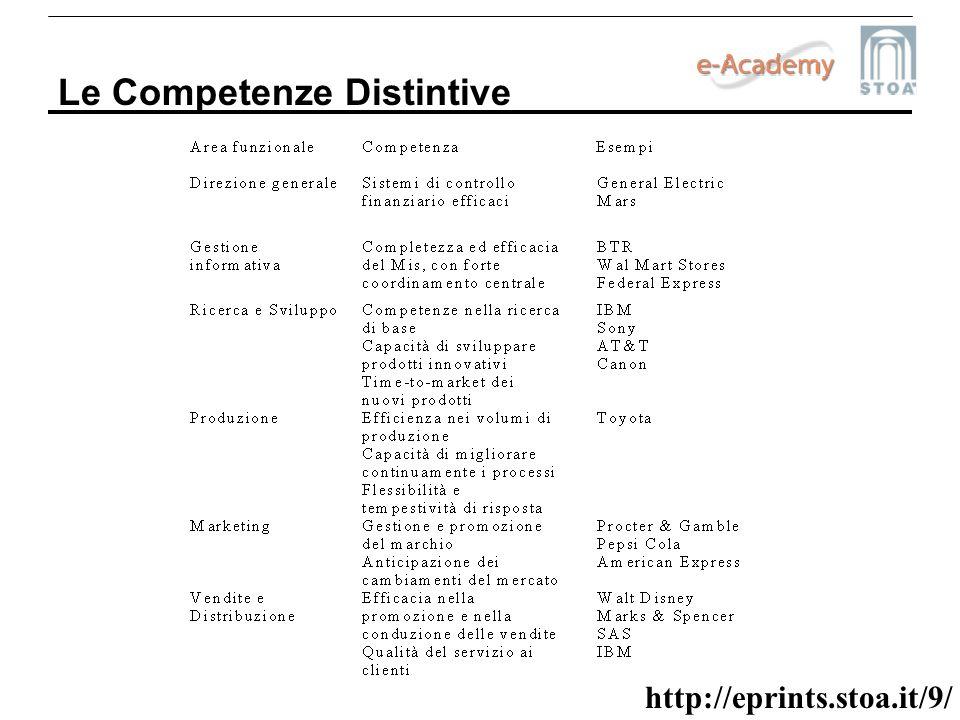 http://eprints.stoa.it/9/ Le Competenze Distintive