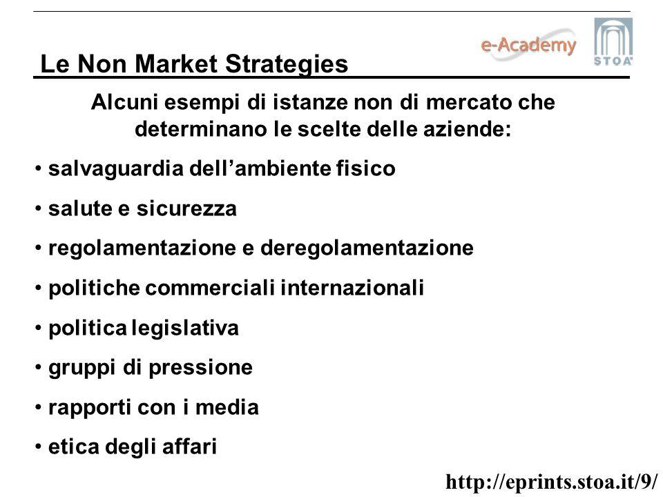 http://eprints.stoa.it/9/ Le Non Market Strategies Alcuni esempi di istanze non di mercato che determinano le scelte delle aziende: salvaguardia della