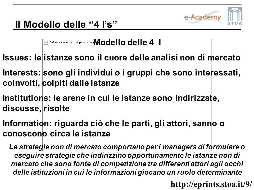 http://eprints.stoa.it/9/ Il Modello delle 4 Is Modello delle 4 I Issues: le istanze sono il cuore delle analisi non di mercato Interests: sono gli in