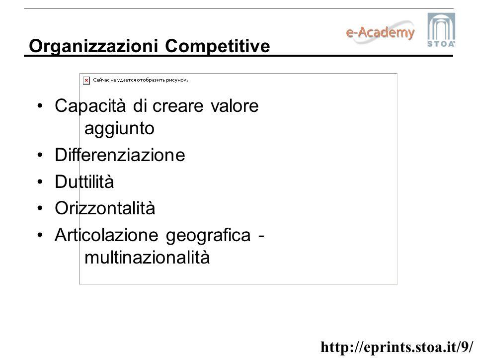 http://eprints.stoa.it/9/ Organizzazioni Competitive Capacità di creare valore aggiunto Differenziazione Duttilità Orizzontalità Articolazione geograf