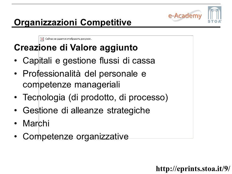 http://eprints.stoa.it/9/ Organizzazioni Competitive Creazione di Valore aggiunto Capitali e gestione flussi di cassa Professionalità del personale e