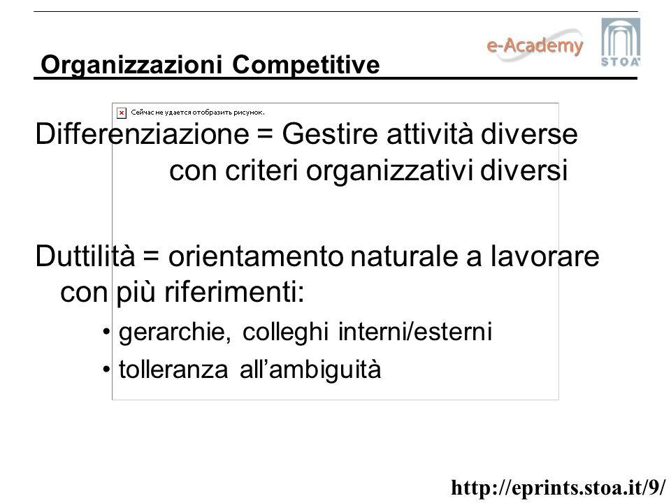 http://eprints.stoa.it/9/ Organizzazioni Competitive Differenziazione = Gestire attività diverse con criteri organizzativi diversi Duttilità = orienta