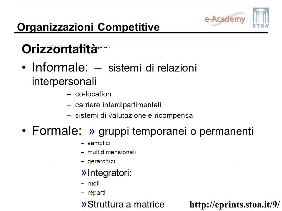 http://eprints.stoa.it/9/ Organizzazioni Competitive Orizzontalità Informale: – sistemi di relazioni interpersonali –co-location –carriere interdipart