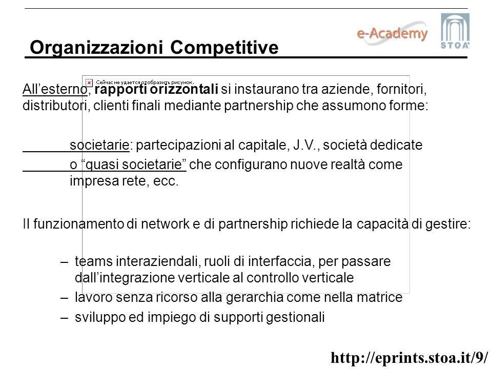 http://eprints.stoa.it/9/ Organizzazioni Competitive Allesterno, rapporti orizzontali si instaurano tra aziende, fornitori, distributori, clienti fina