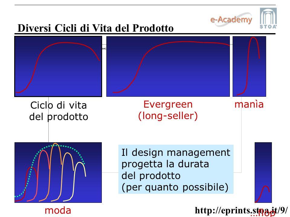 http://eprints.stoa.it/9/ Diversi Cicli di Vita del Prodotto Ciclo di vita del prodotto Evergreen (long-seller) manìamoda …flop Il design management p