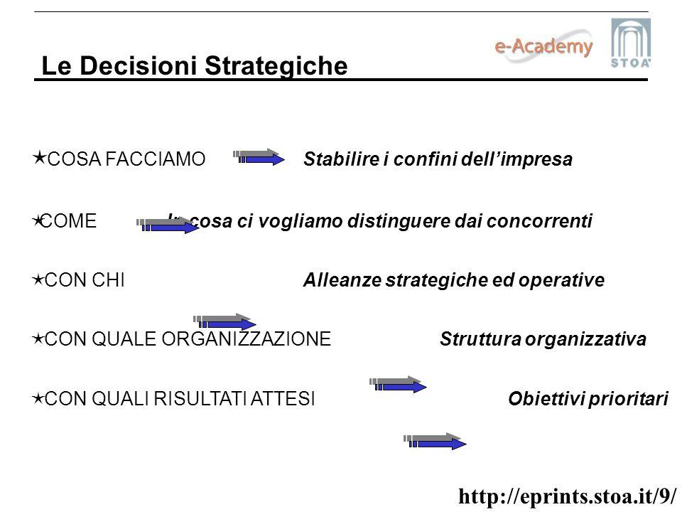 http://eprints.stoa.it/9/ Le Decisioni Strategiche COSA FACCIAMOStabilire i confini dellimpresa COMEIn cosa ci vogliamo distinguere dai concorrenti CO