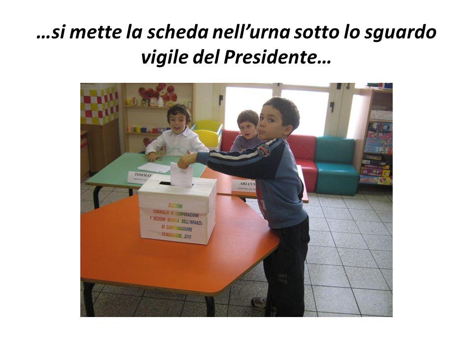 …si vota in maniera segreta…e con molto senso di responsabilità….