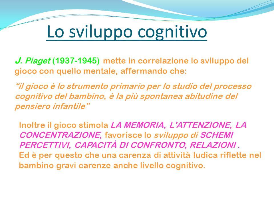Lo sviluppo cognitivo J. Piaget (1937-1945) mette in correlazione lo sviluppo del gioco con quello mentale, affermando che: il gioco è lo strumento pr