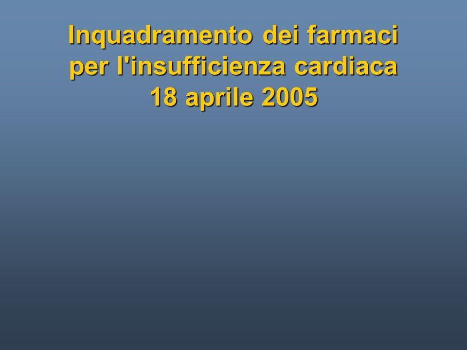 Inquadramento dei farmaci per l'insufficienza cardiaca 18 aprile 2005