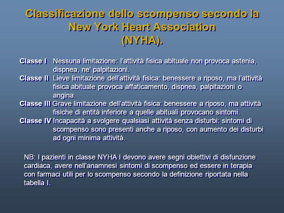 Classificazione dello scompenso secondo la New York Heart Association (NYHA). Classe I Nessuna limitazione: lattività fisica abituale non provoca aste