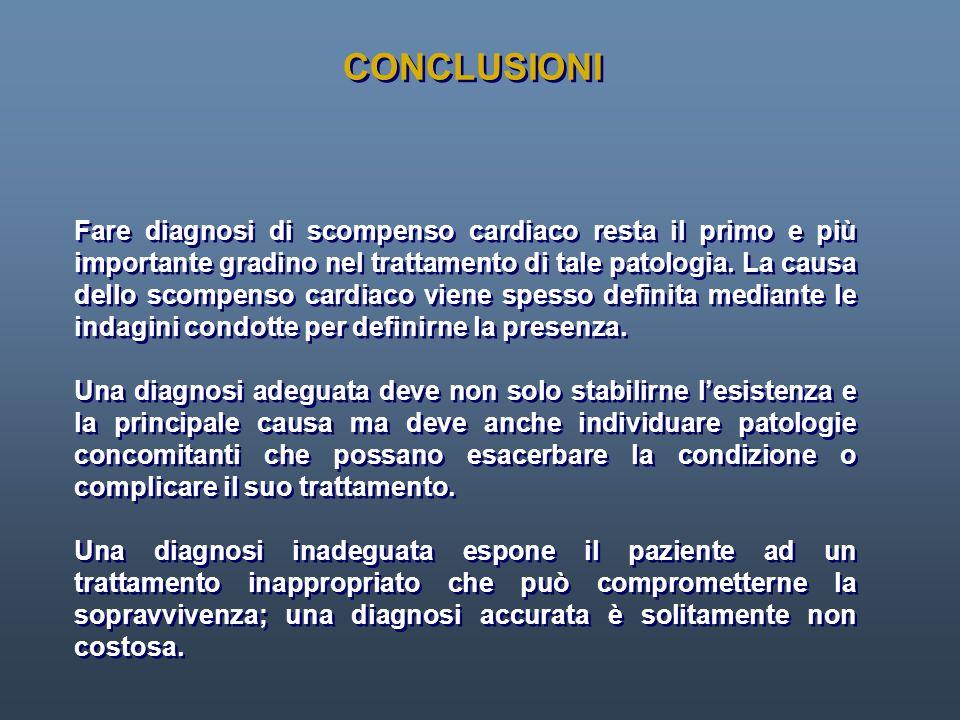CONCLUSIONI Fare diagnosi di scompenso cardiaco resta il primo e più importante gradino nel trattamento di tale patologia. La causa dello scompenso ca