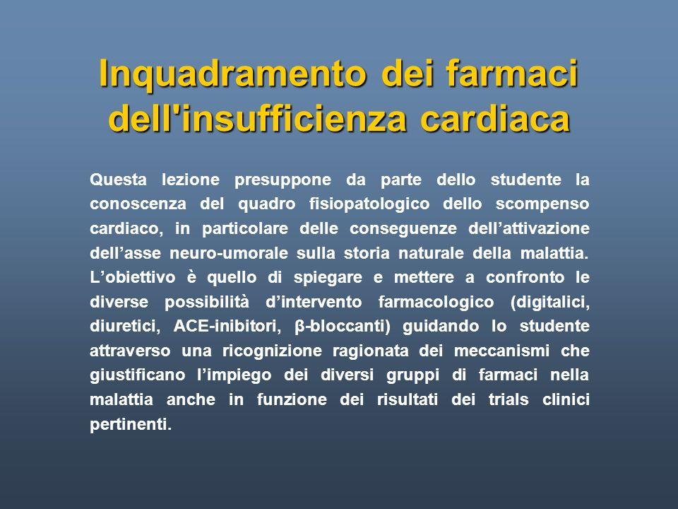 Inquadramento dei farmaci dell'insufficienza cardiaca Questa lezione presuppone da parte dello studente la conoscenza del quadro fisiopatologico dello