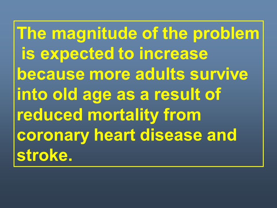 The magnitude of the problem is expected to increase because more adults survive into old age as a result of reduced mortality from coronary heart dis