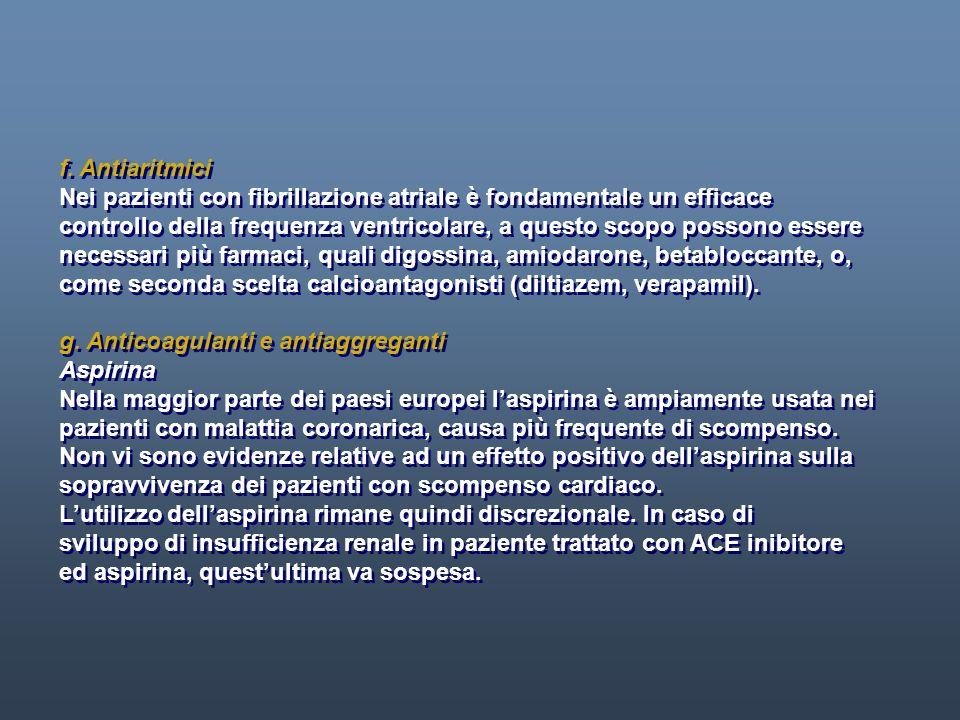 f. Antiaritmici Nei pazienti con fibrillazione atriale è fondamentale un efficace controllo della frequenza ventricolare, a questo scopo possono esser