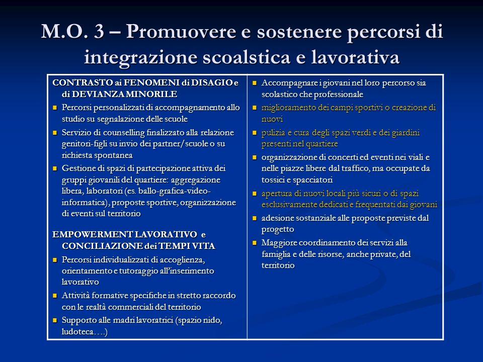 M.O. 3 – Promuovere e sostenere percorsi di integrazione scoalstica e lavorativa CONTRASTO ai FENOMENI di DISAGIO e di DEVIANZA MINORILE Percorsi pers