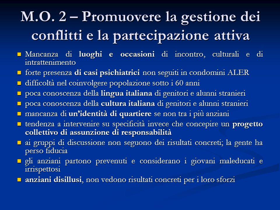 M.O. 2 – Promuovere la gestione dei conflitti e la partecipazione attiva Mancanza di luoghi e occasioni di incontro, culturali e di intrattenimento Ma