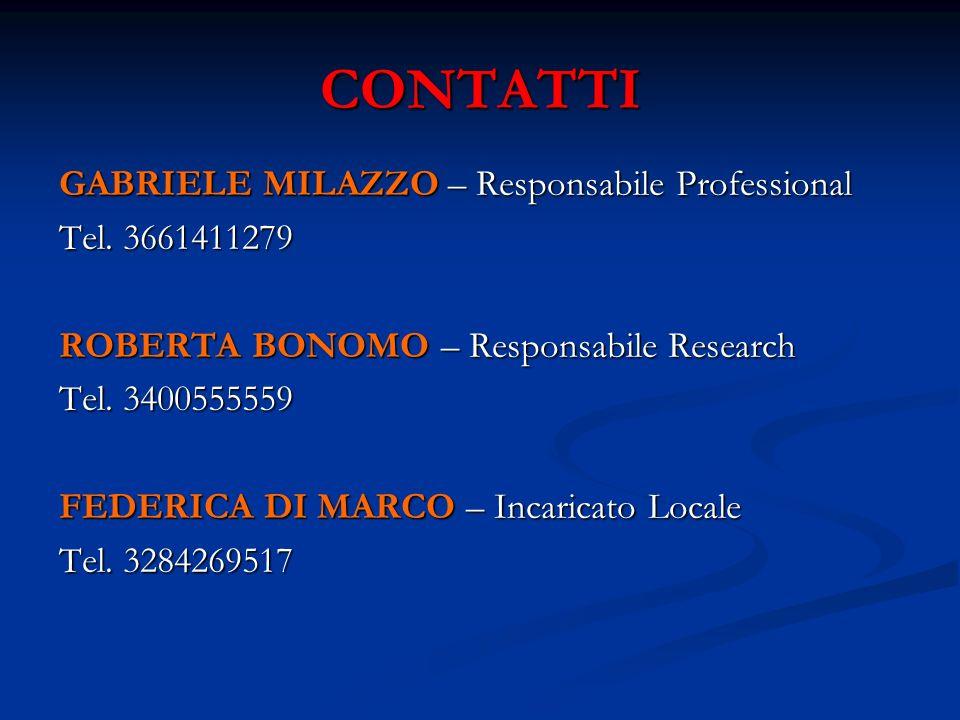 CONTATTI GABRIELE MILAZZO – Responsabile Professional Tel. 3661411279 ROBERTA BONOMO – Responsabile Research Tel. 3400555559 FEDERICA DI MARCO – Incar