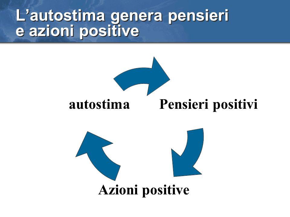 Lautostima genera pensieri e azioni positive Pensieri positivi Azioni positive autostima