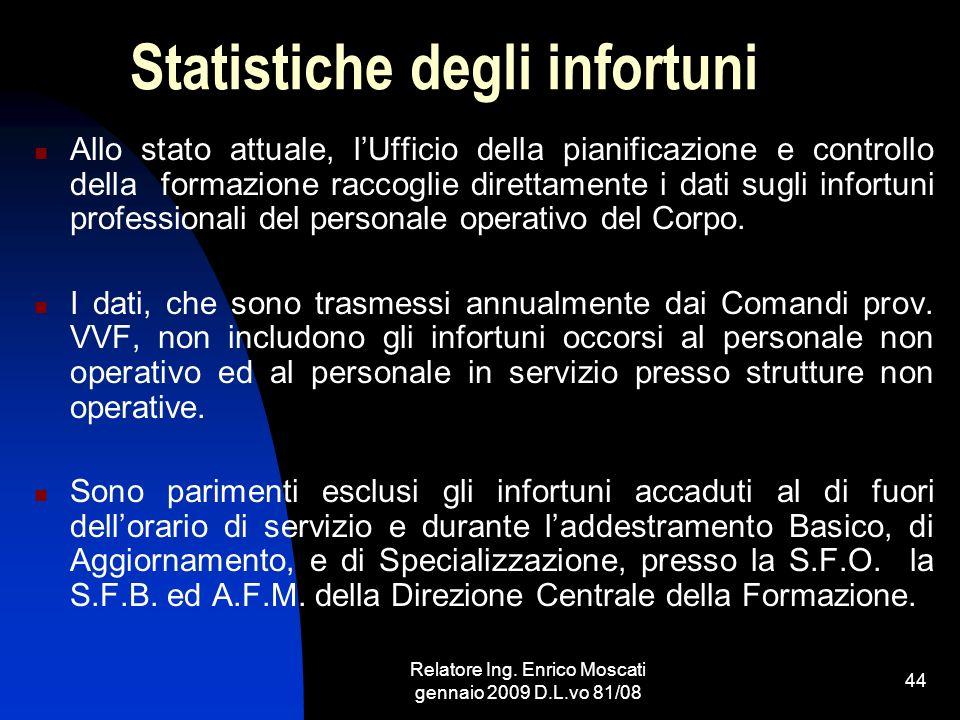 Relatore Ing. Enrico Moscati gennaio 2009 D.L.vo 81/08 44 Statistiche degli infortuni Allo stato attuale, lUfficio della pianificazione e controllo de