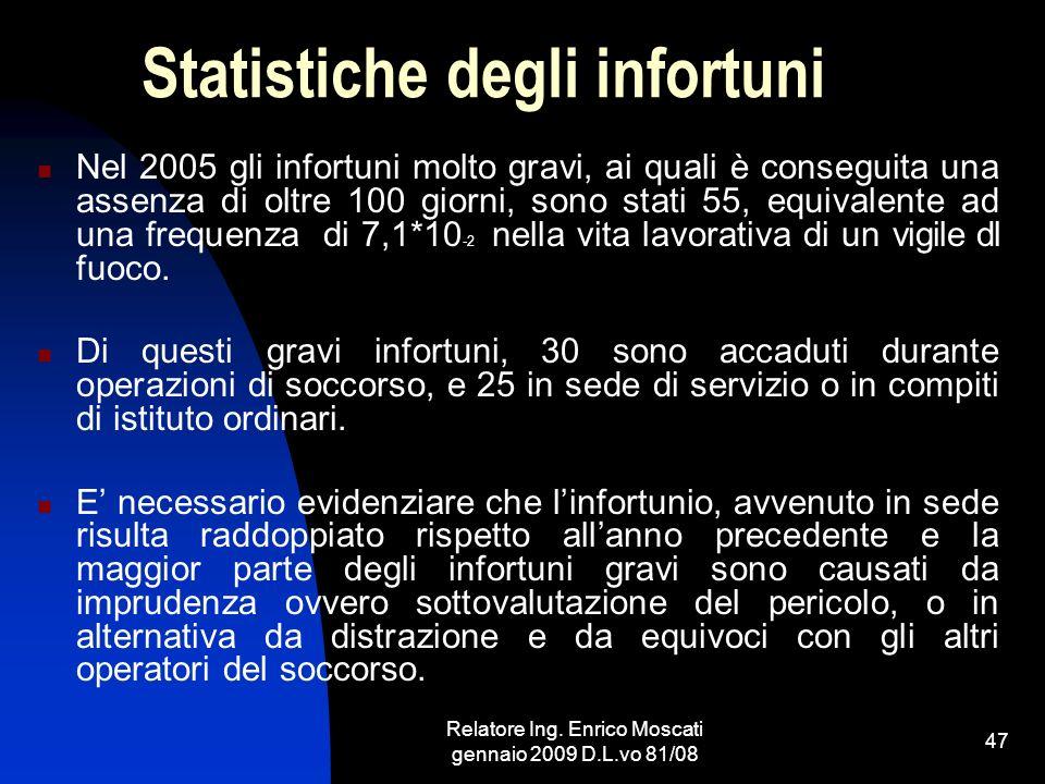 Relatore Ing. Enrico Moscati gennaio 2009 D.L.vo 81/08 47 Statistiche degli infortuni Nel 2005 gli infortuni molto gravi, ai quali è conseguita una as