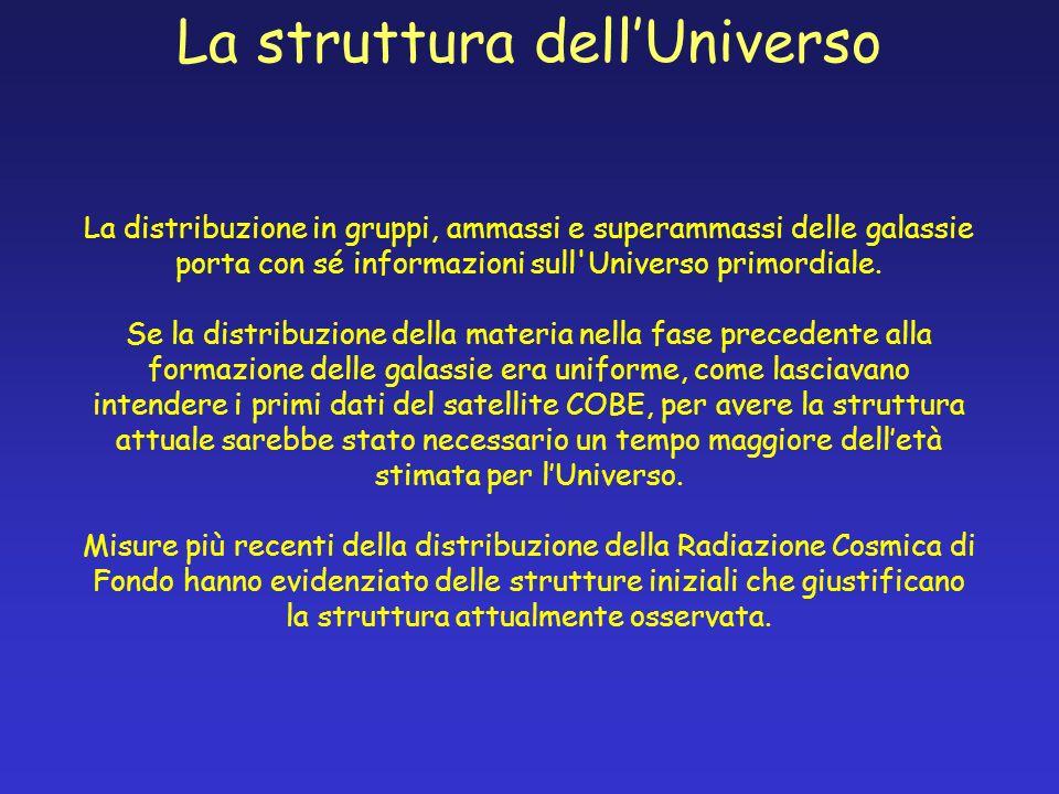 La distribuzione in gruppi, ammassi e superammassi delle galassie porta con sé informazioni sull'Universo primordiale. Se la distribuzione della mater