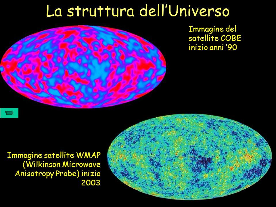 La struttura dellUniverso Immagine del satellite COBE inizio anni 90 Immagine satellite WMAP (Wilkinson Microwave Anisotropy Probe) inizio 2003