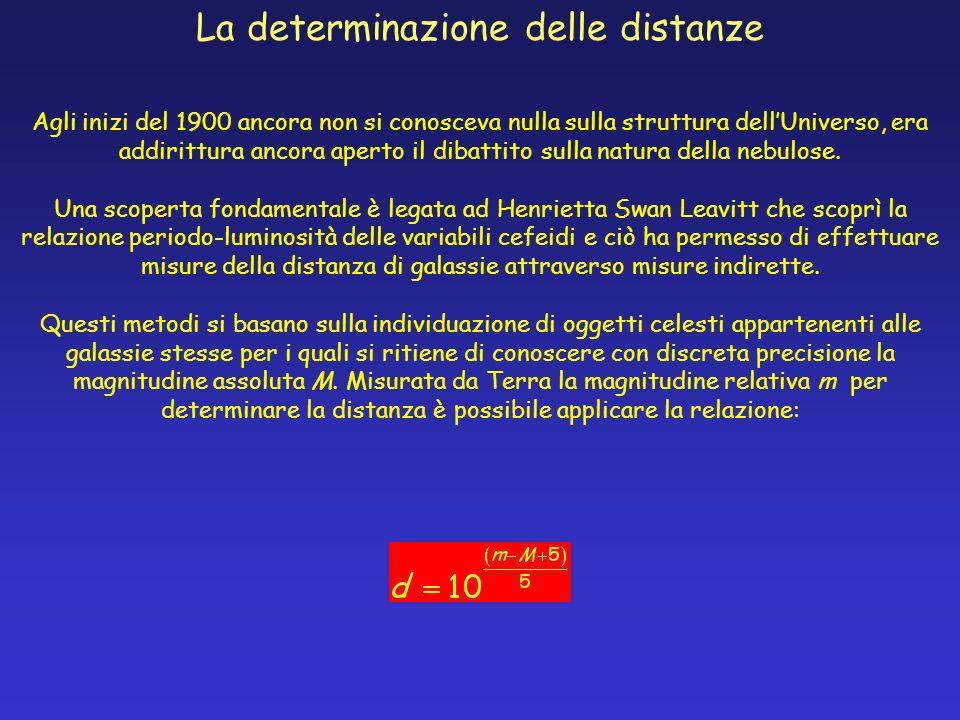 La determinazione delle distanze Agli inizi del 1900 ancora non si conosceva nulla sulla struttura dellUniverso, era addirittura ancora aperto il diba
