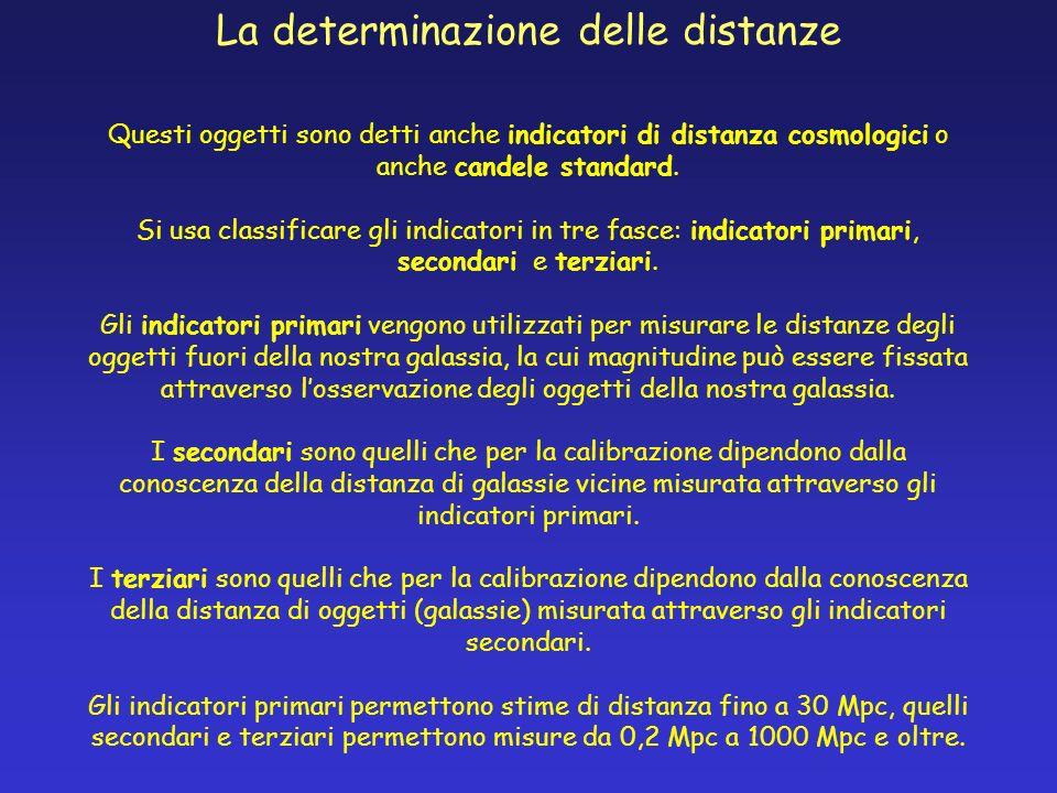 La determinazione delle distanze Questi oggetti sono detti anche indicatori di distanza cosmologici o anche candele standard. Si usa classificare gli
