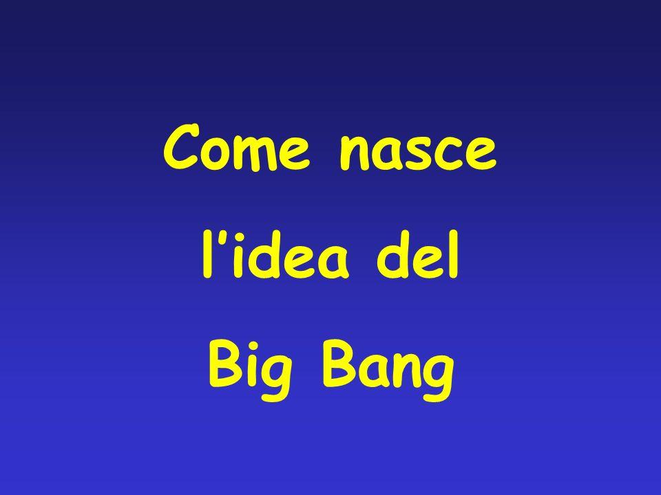 Come nasce lidea del Big Bang